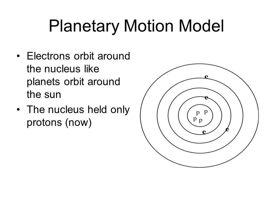 Planetary Motion Model