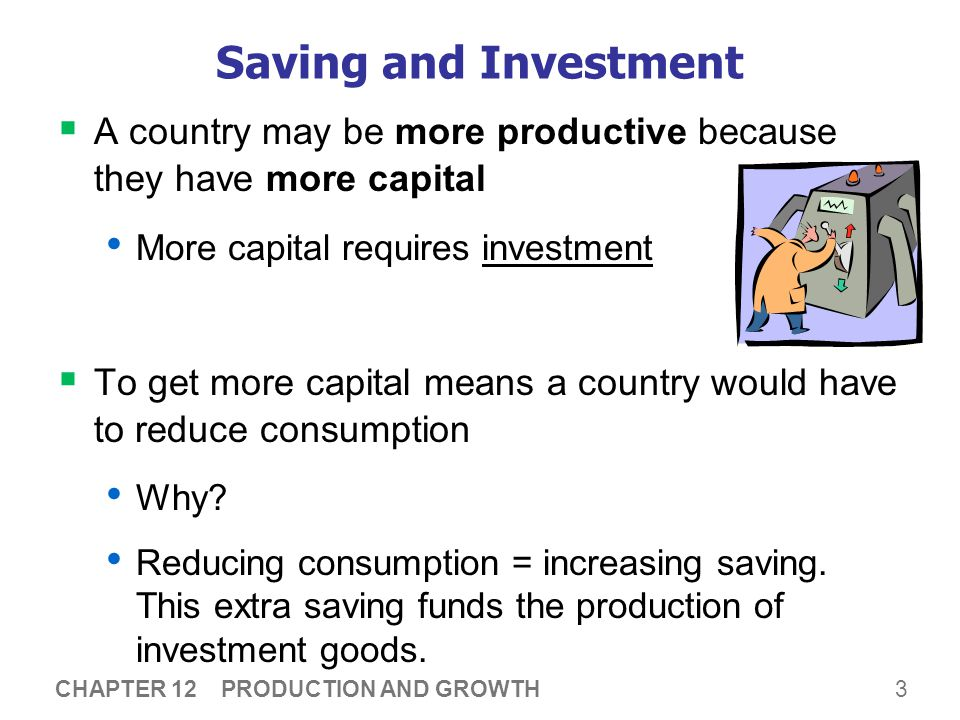 Saving & Investment A country must save (not consume) in order to purchase capital. More capital makes a country more productive.