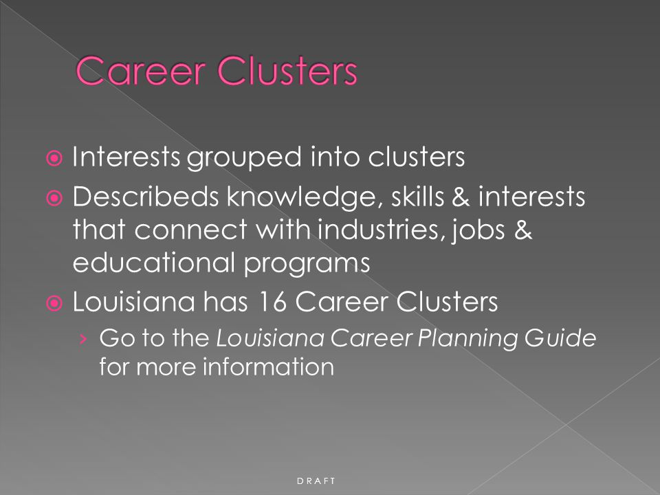 Career Clusters Interests grouped into clusters