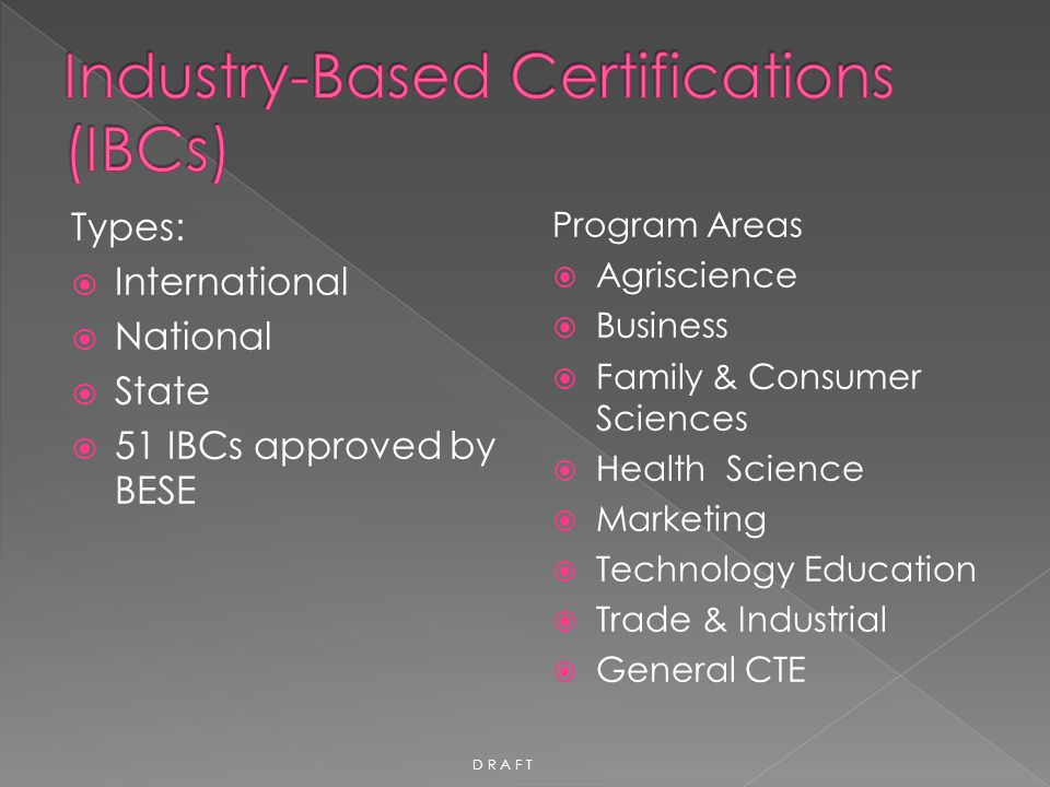Industry-Based Certifications (IBCs)