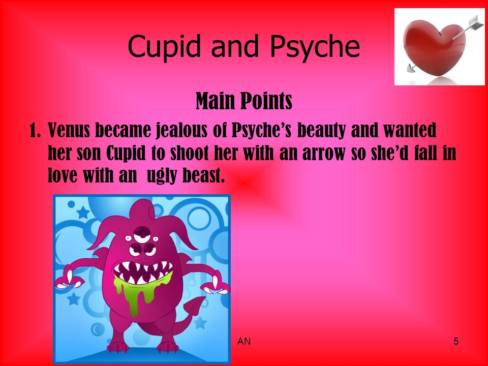 Cupid and Psyche Main Points