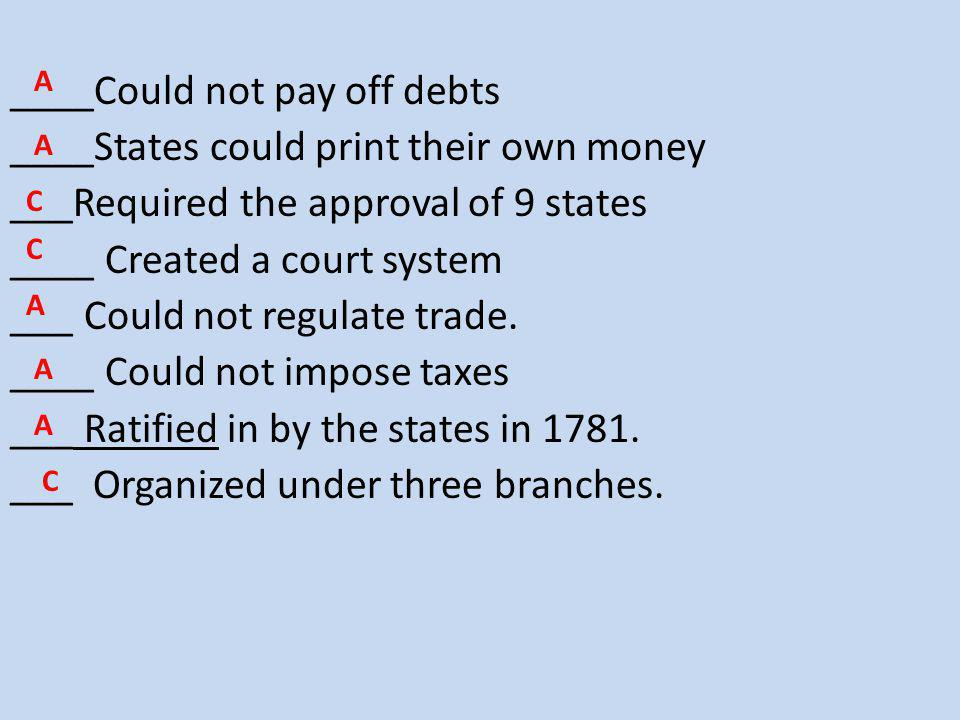 ____Could not pay off debts ____States could print their own money