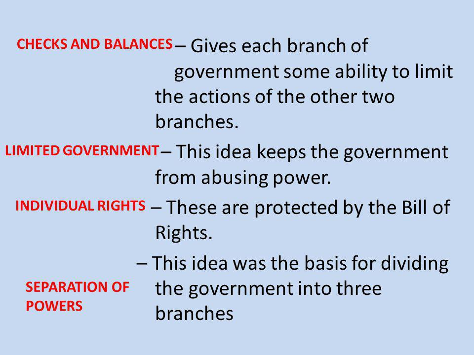 – Gives each branch of government some ability to limit the actions of the other two branches. – This idea keeps the government from abusing power. – These are protected by the Bill of Rights. – This idea was the basis for dividing the government into three branches