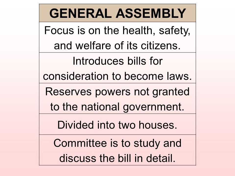 GENERAL ASSEMBLY Focus is on the health, safety, and welfare of its citizens. Introduces bills for consideration to become laws.
