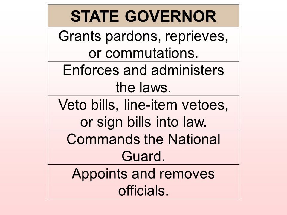 STATE GOVERNOR Grants pardons, reprieves, or commutations.