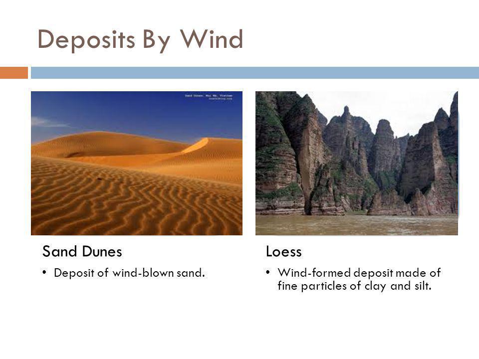 Deposits By Wind Sand Dunes Deposit of wind-blown sand. Loess