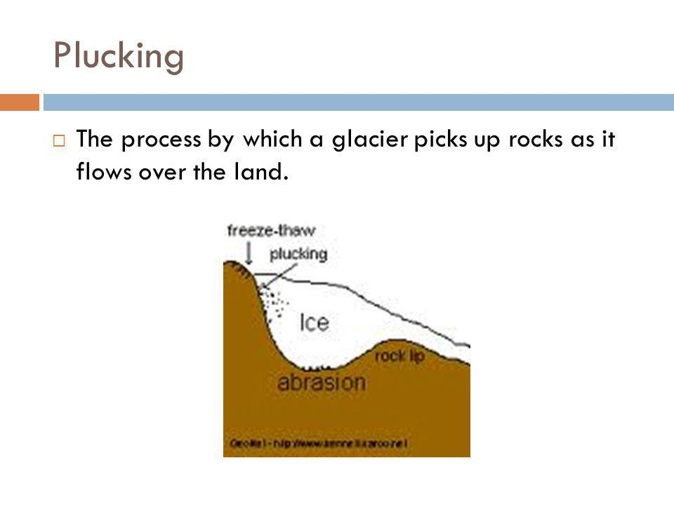Plucking The process by which a glacier picks up rocks as it flows over the land.