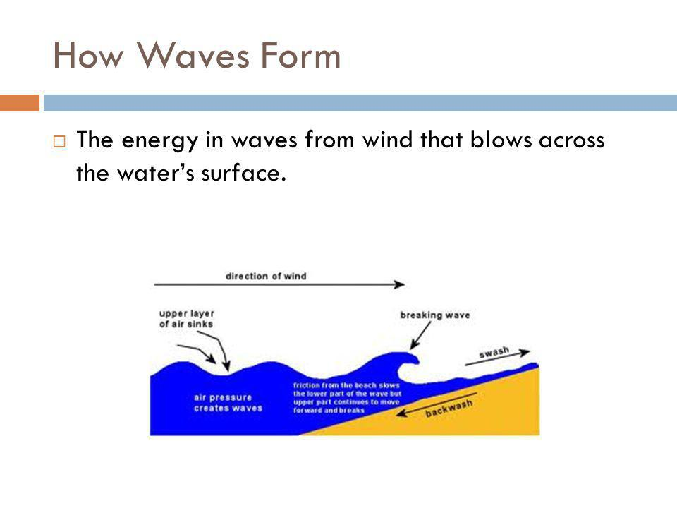How Waves Form The energy in waves from wind that blows across the water's surface.