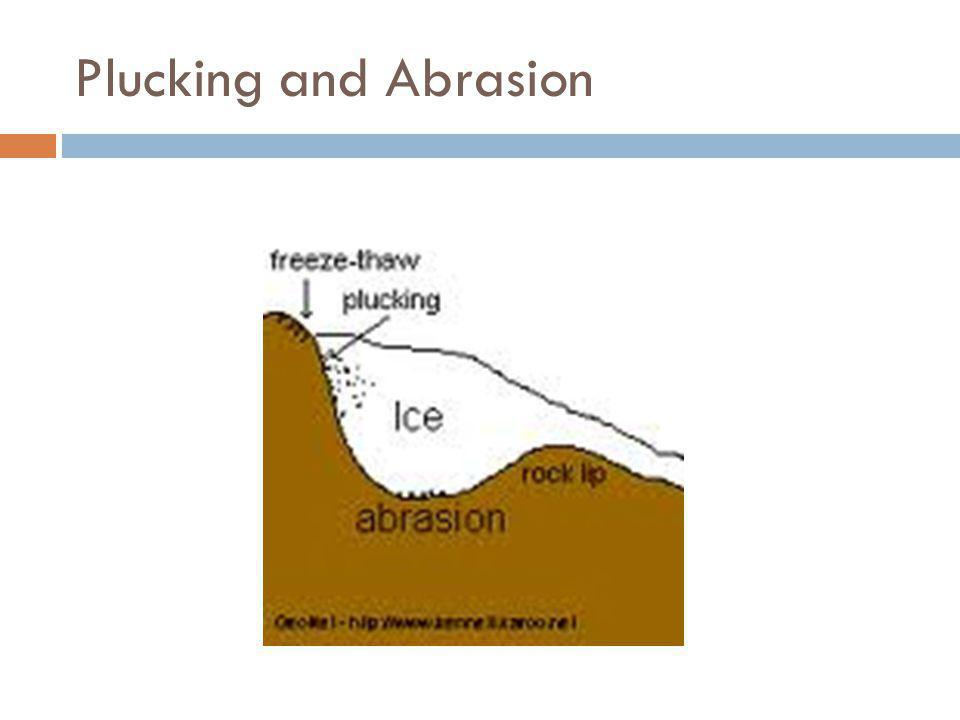 Plucking and Abrasion