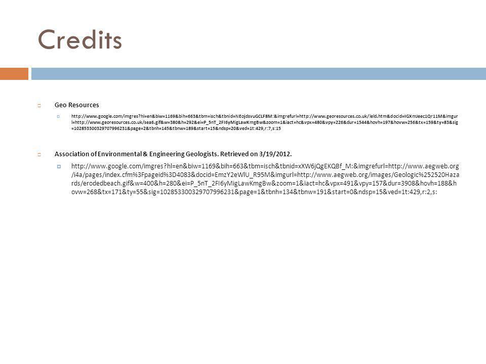 Credits Geo Resources.