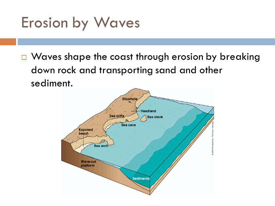 Erosion by Waves Waves shape the coast through erosion by breaking down rock and transporting sand and other sediment.
