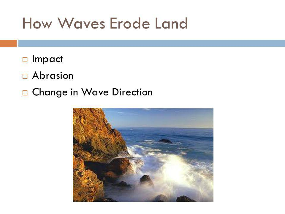 How Waves Erode Land Impact Abrasion Change in Wave Direction