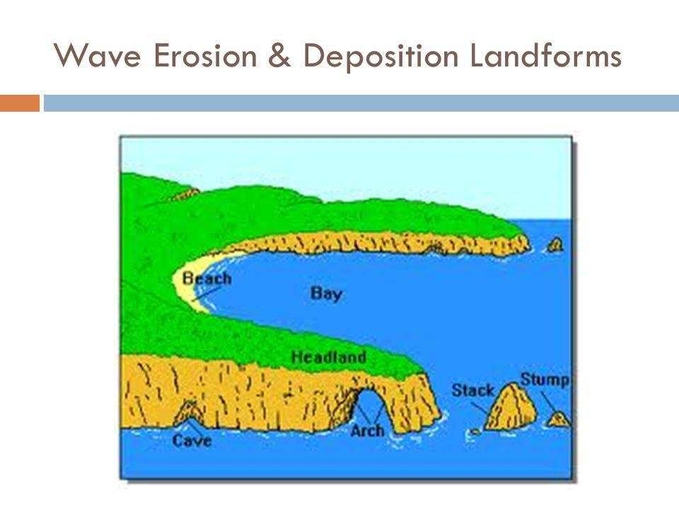 Landforms Created Erosion By Wave Gallery - Diagram ...