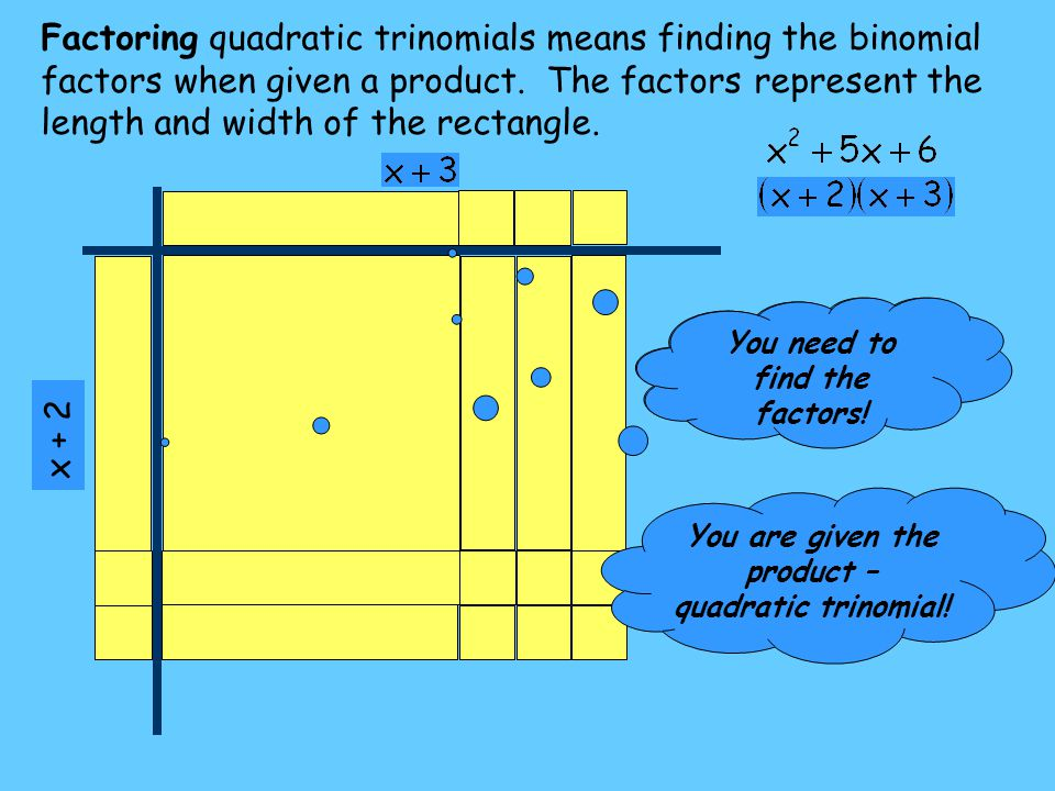 Factoring quadratic trinomials means finding the binomial factors when given a product. The factors represent the length and width of the rectangle.