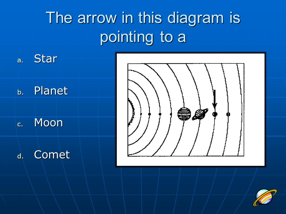 The arrow in this diagram is pointing to a