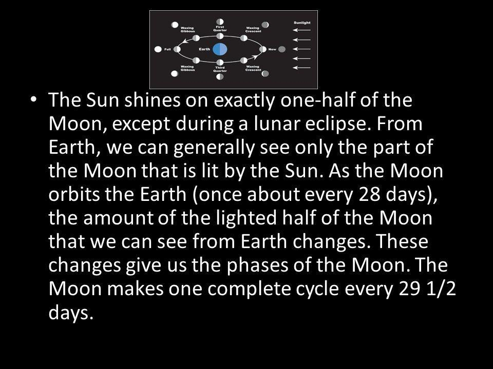 The Sun shines on exactly one-half of the Moon, except during a lunar eclipse.