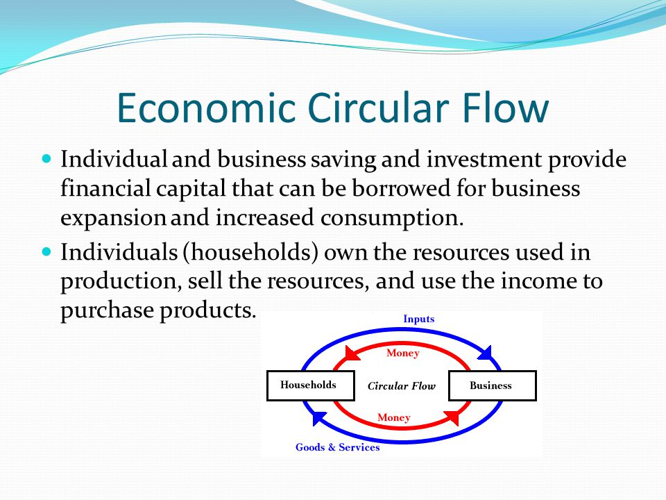 circular flow in economics