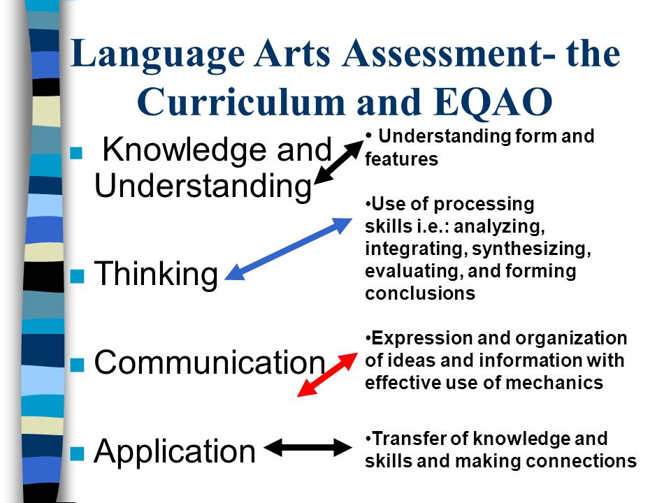 Language Arts Assessment- the Curriculum and EQAO