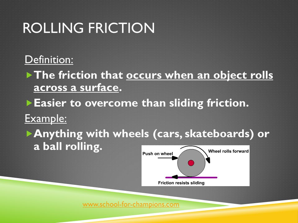 Rolling Friction Definition: