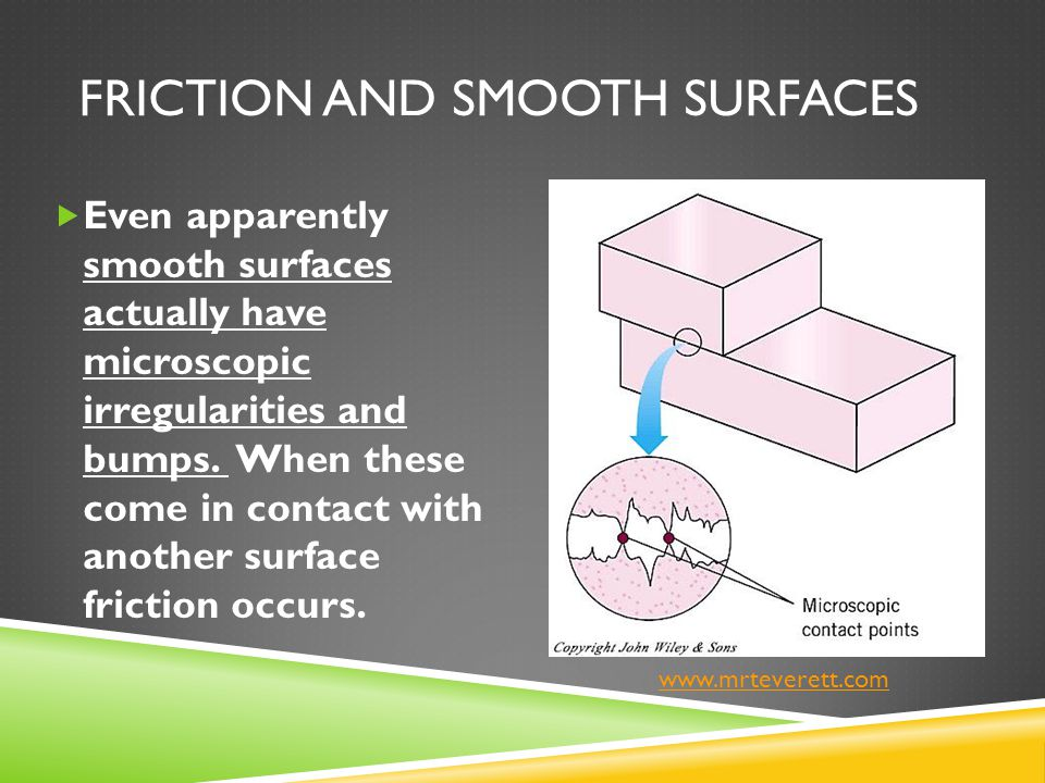 Friction and Smooth Surfaces