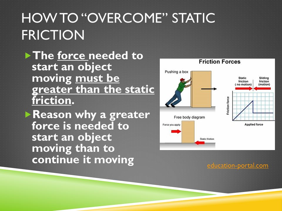 How to Overcome Static Friction