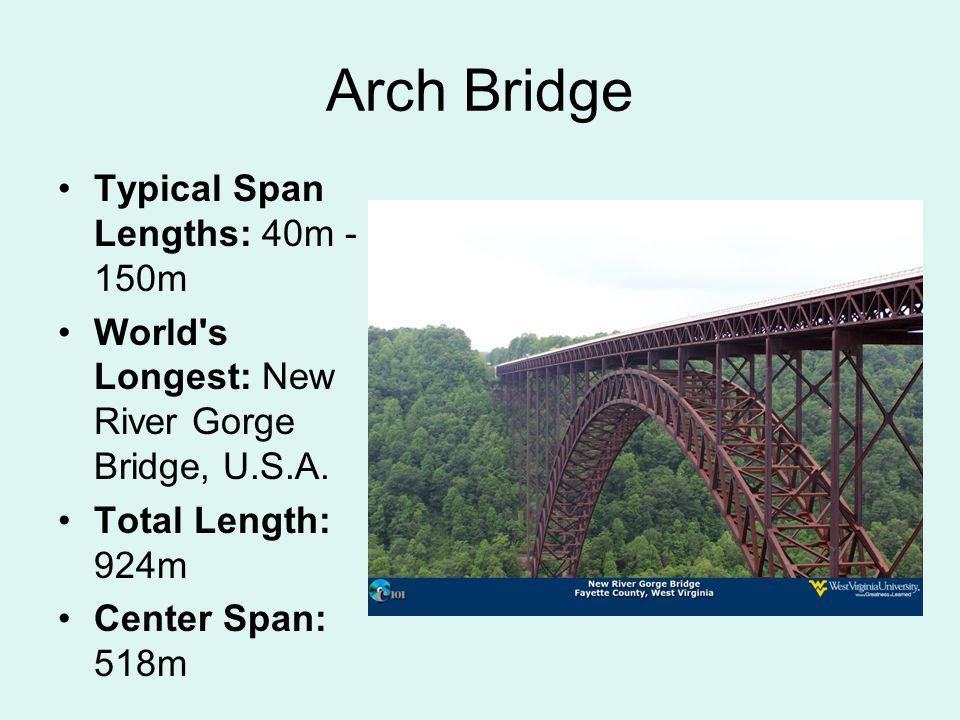 Arch Bridge Typical Span Lengths: 40m - 150m