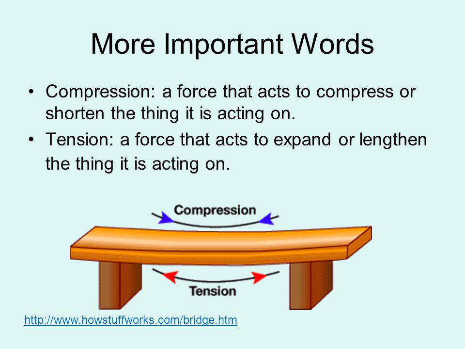 More Important Words Compression: a force that acts to compress or shorten the thing it is acting on.