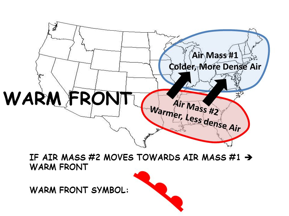 WARM FRONT Air Mass #1 Colder, More Dense Air Air Mass #2