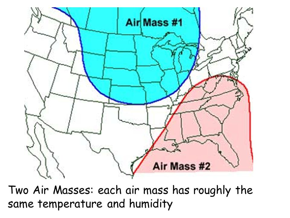 Two Air Masses: each air mass has roughly the same temperature and humidity