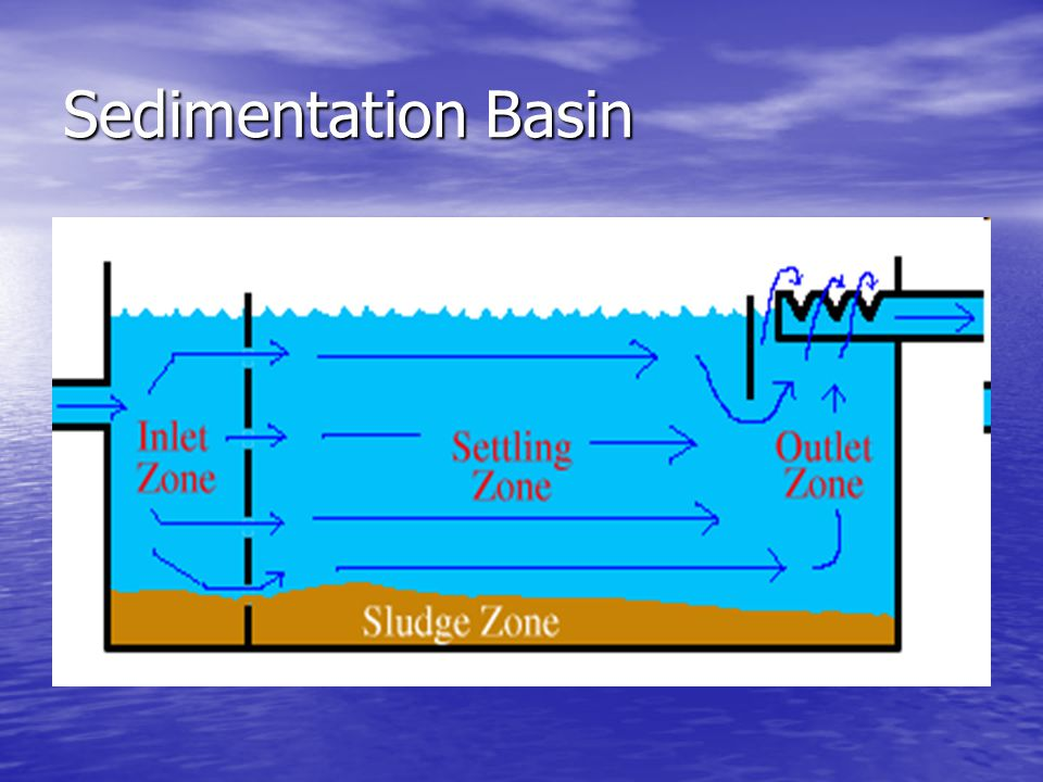Sedimentation Basin