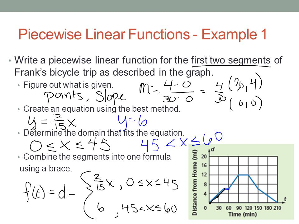 Piecewise Linear Functions - Example 1