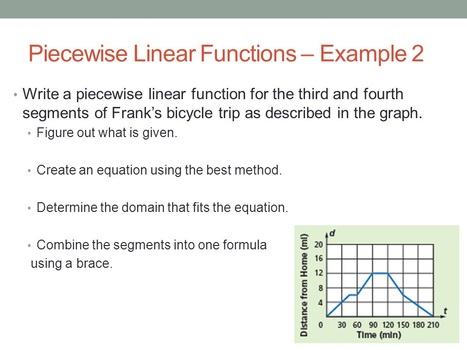 Piecewise Linear Functions – Example 2