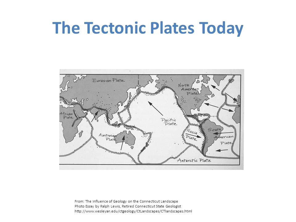The Tectonic Plates Today