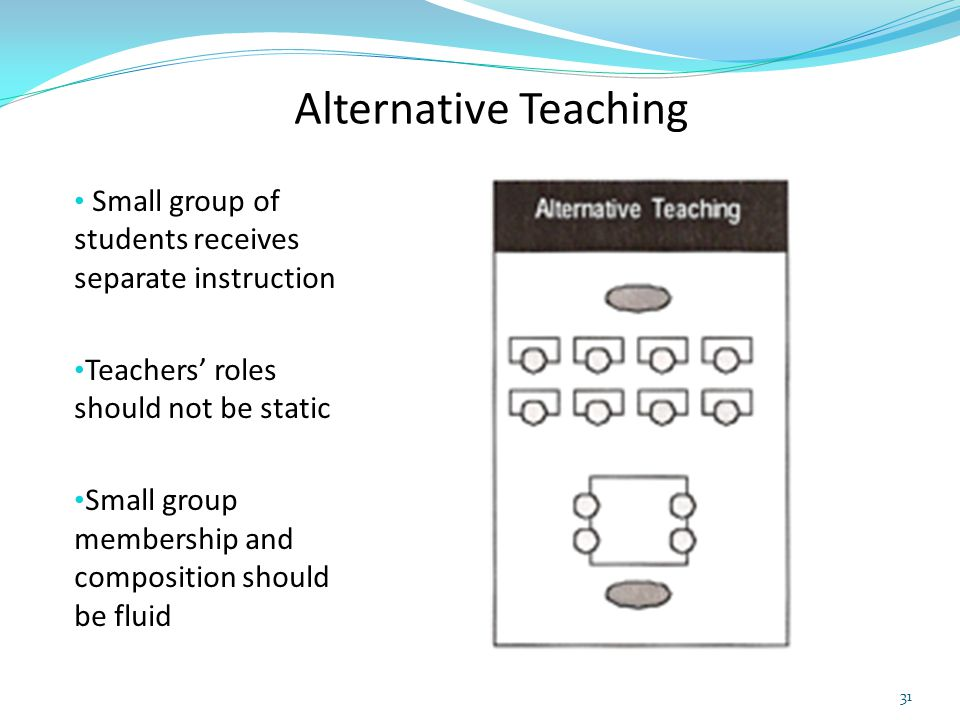 Alternative Teaching Small group of students receives separate instruction. Teachers' roles should not be static.