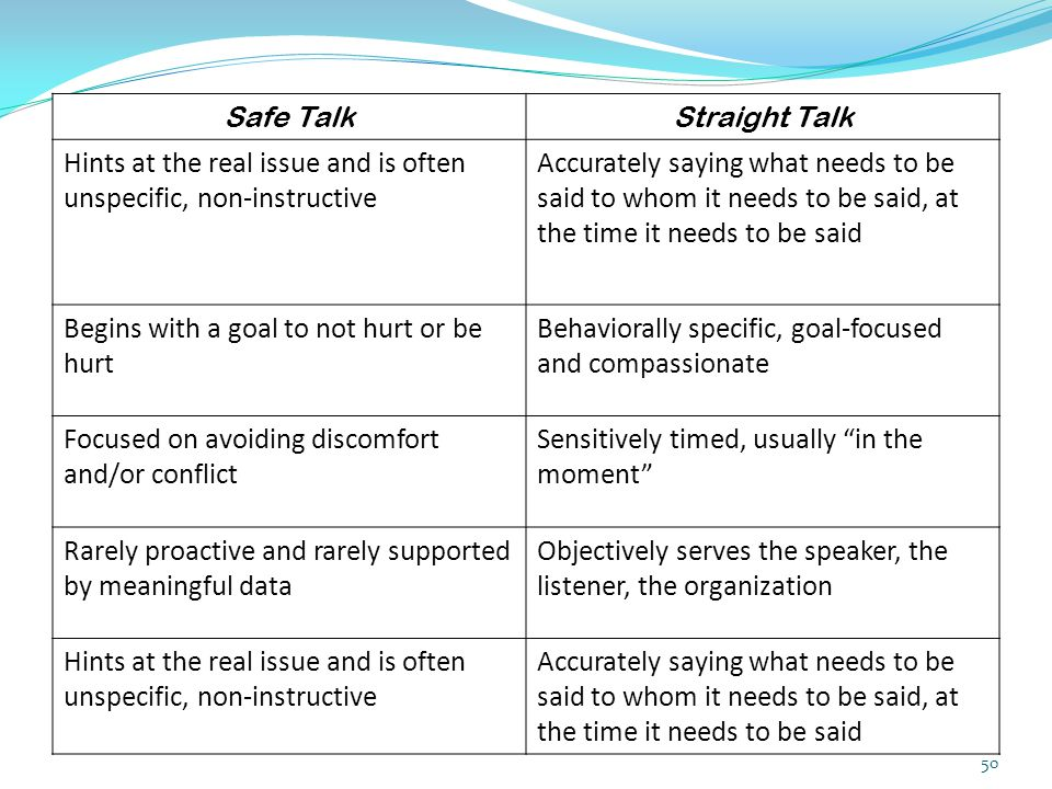 Safe Talk Straight Talk. Hints at the real issue and is often unspecific, non-instructive.