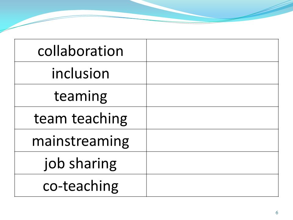 collaboration inclusion teaming team teaching mainstreaming job sharing co-teaching
