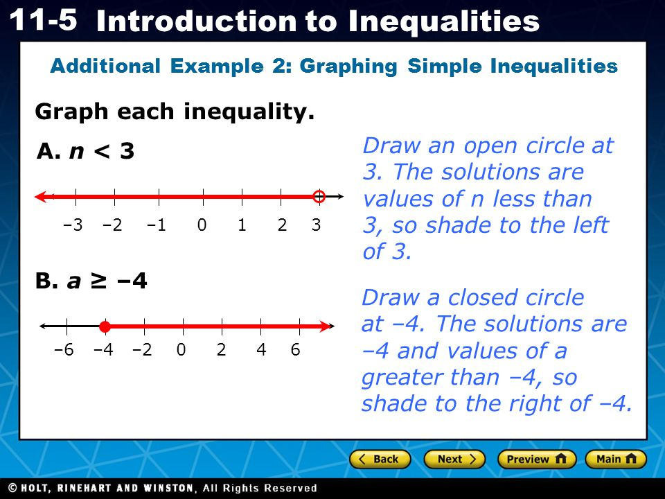 Additional Example 2: Graphing Simple Inequalities