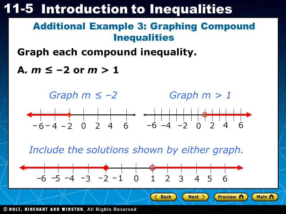 Additional Example 3: Graphing Compound Inequalities