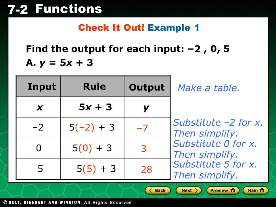 Check It Out! Example 1 Find the output for each input: –2 , 0, 5. A. y = 5x + 3. Input. Rule. Output.