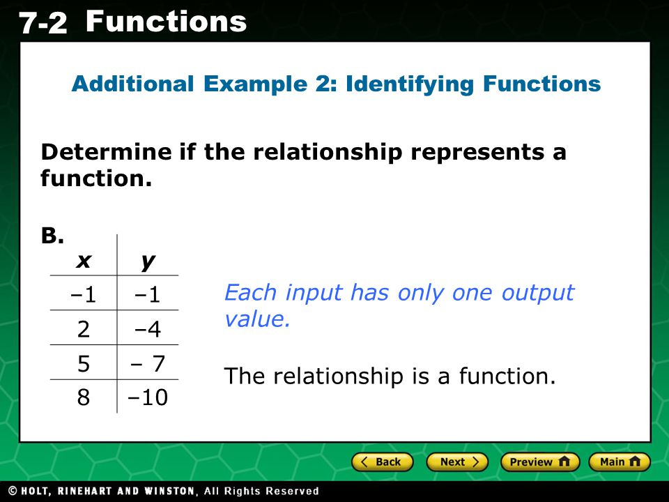 Additional Example 2: Identifying Functions