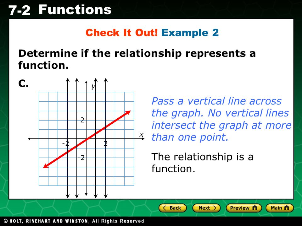 Determine if the relationship represents a function. C.