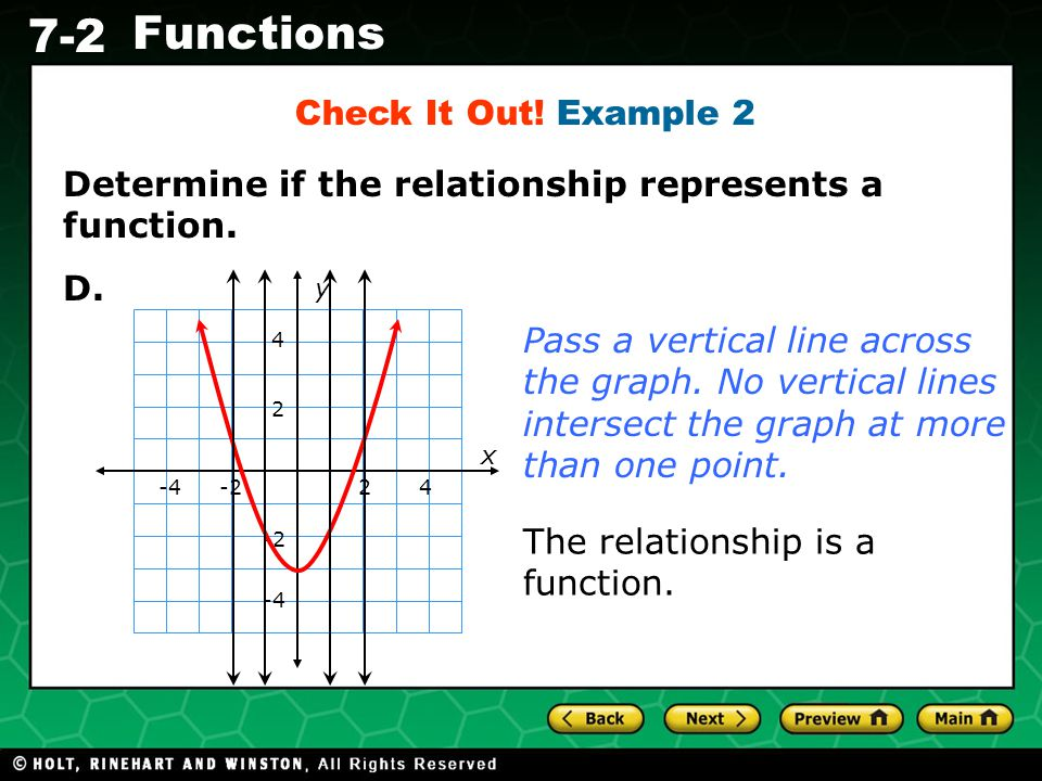 Determine if the relationship represents a function. D.