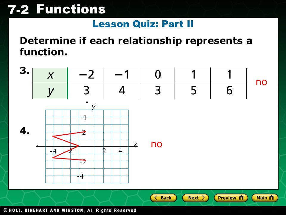 Determine if each relationship represents a function. 3.