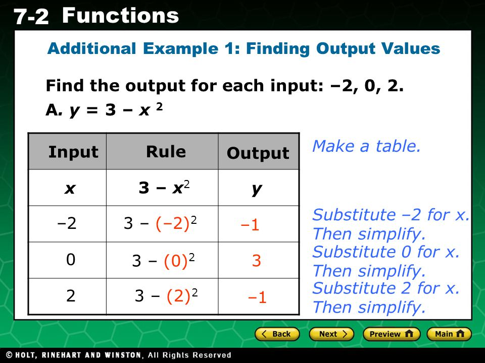 Additional Example 1: Finding Output Values