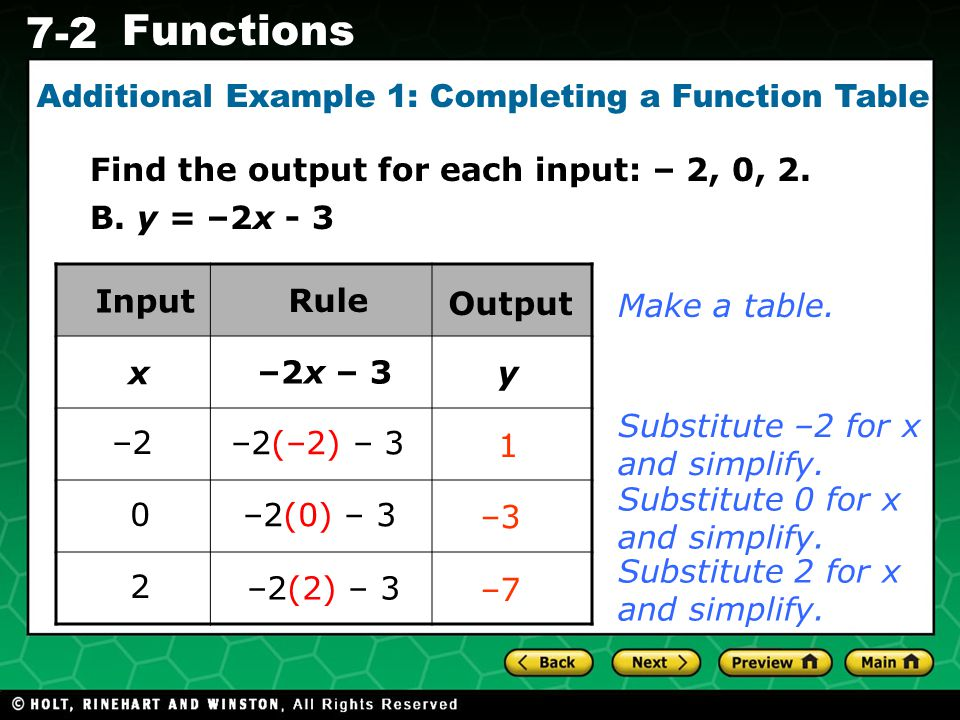 Additional Example 1: Completing a Function Table