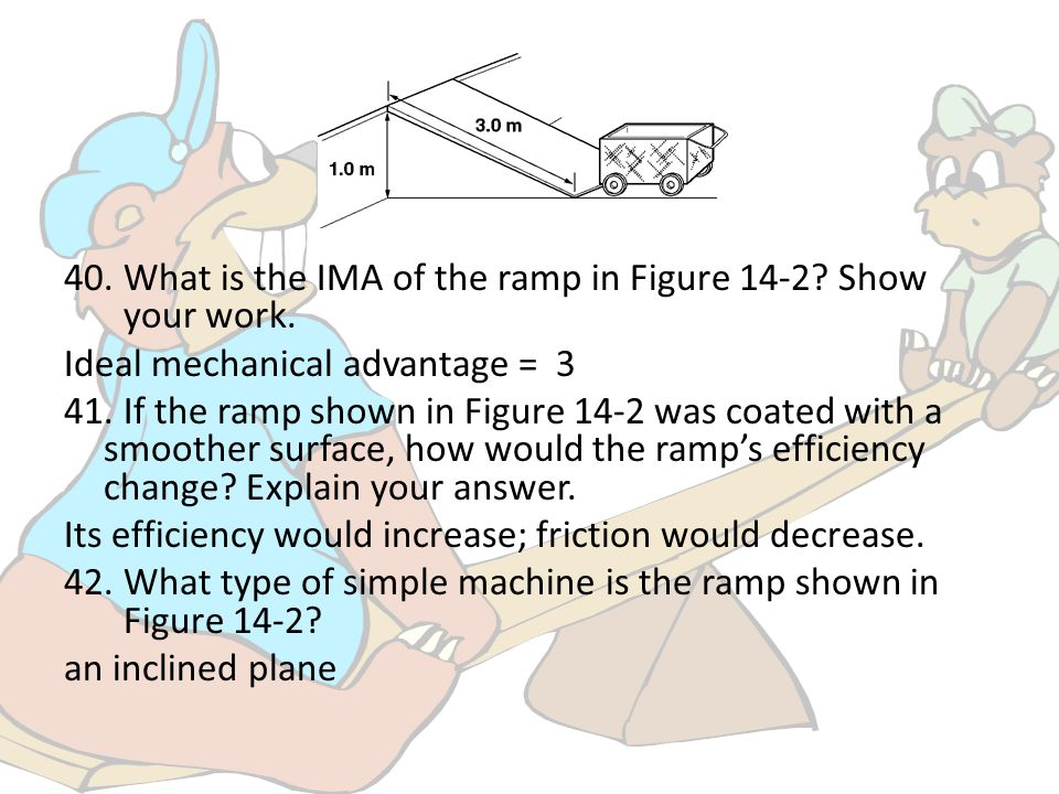 What is the IMA of the ramp in Figure 14-2 Show your work.