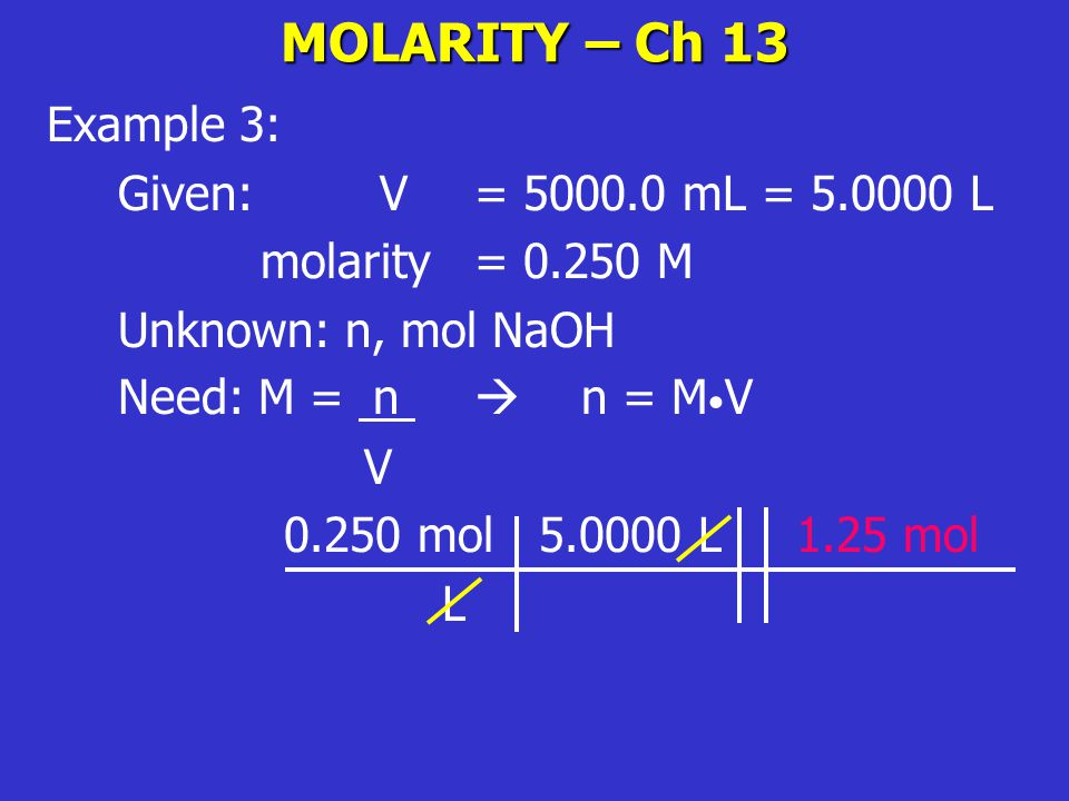 MOLARITY – Ch 13 Example 3: Given: V = mL = L