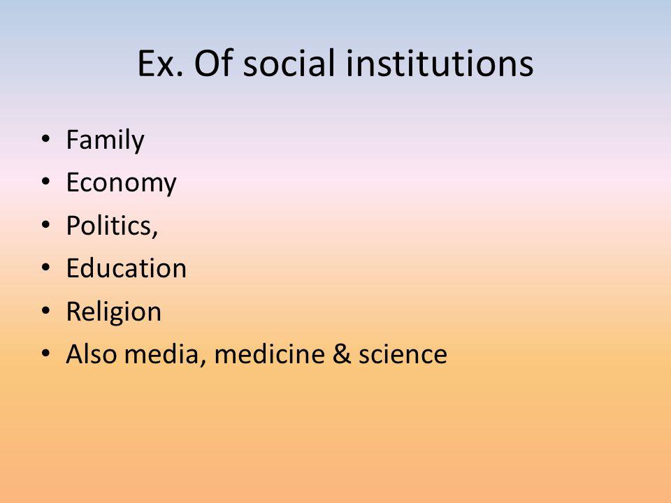 Ex. Of social institutions