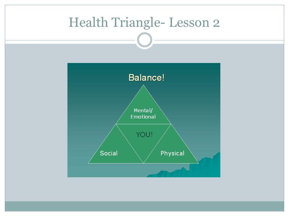 Health Triangle- Lesson 2