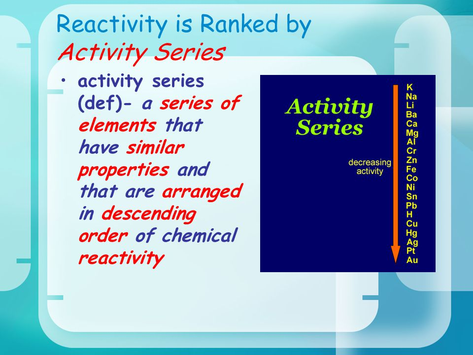 Reactivity is Ranked by Activity Series